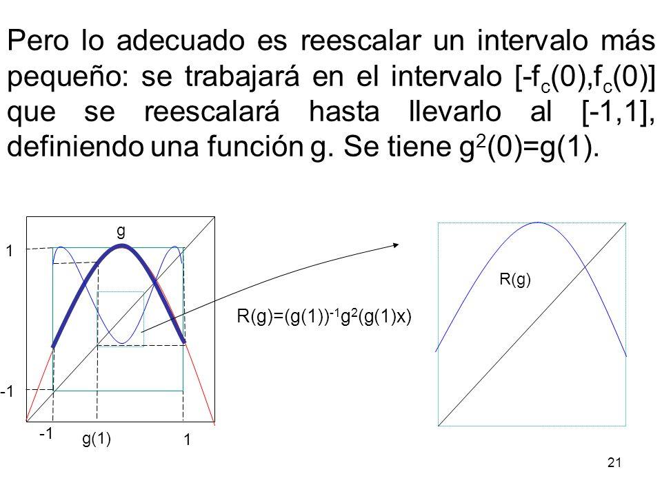 Pero lo adecuado es reescalar un intervalo más pequeño: se trabajará en el intervalo [-fc(0),fc(0)] que se reescalará hasta llevarlo al [-1,1], definiendo una función g. Se tiene g2(0)=g(1).